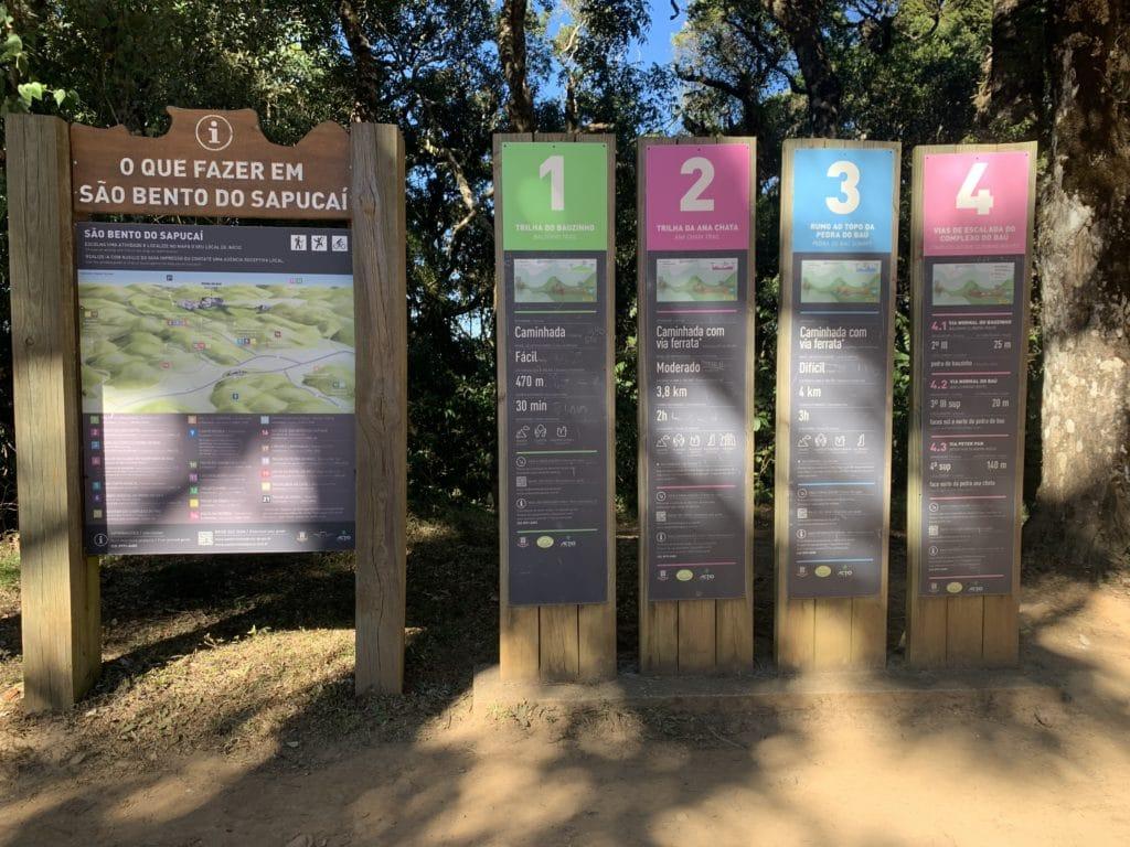Informações das trilhas na MONA